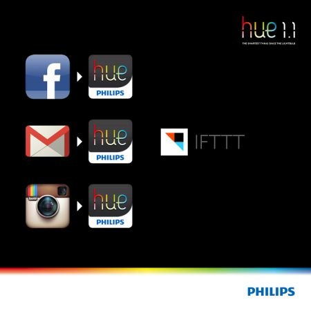 hue1.1 IFTTT NO COPY