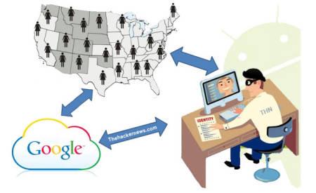 google-hakeri