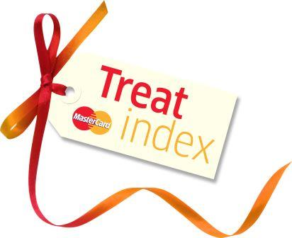 treat index