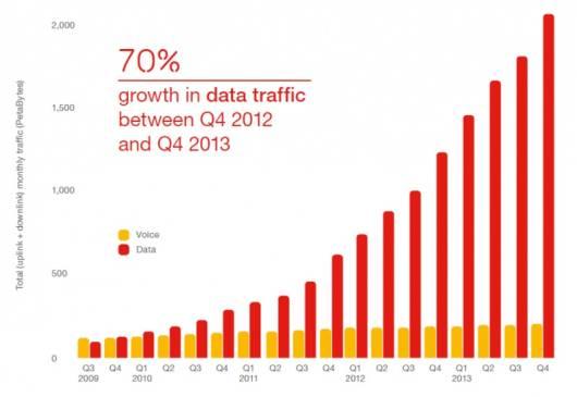 Ericsson Mobility Report_1
