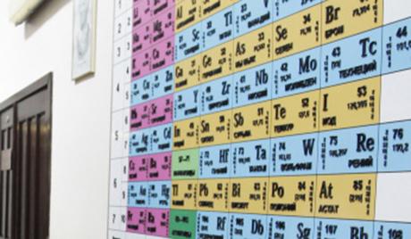 Periodni sistem