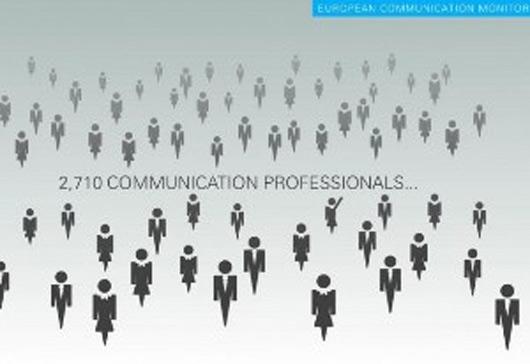 komunikacije