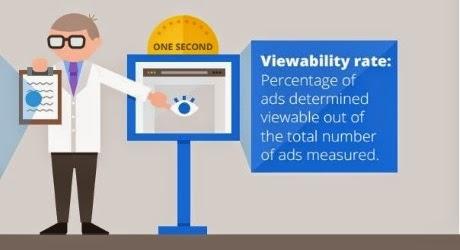 google oglasi nisu vidljivi