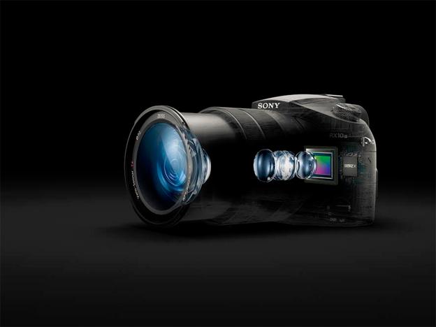 Sony RX10 III