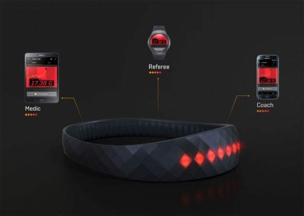 Samsung Brain Band