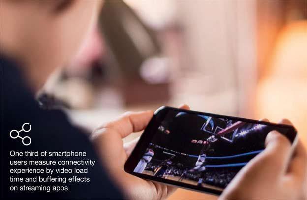 Ericsson Mobile