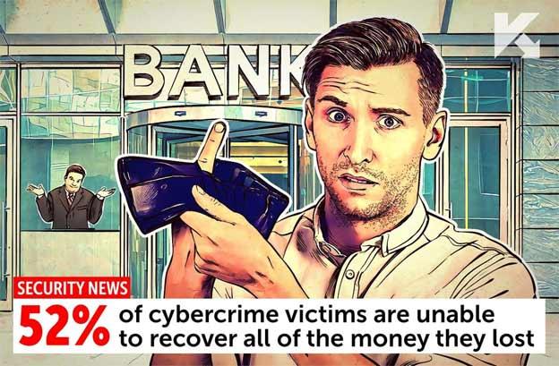 sajber kriminal