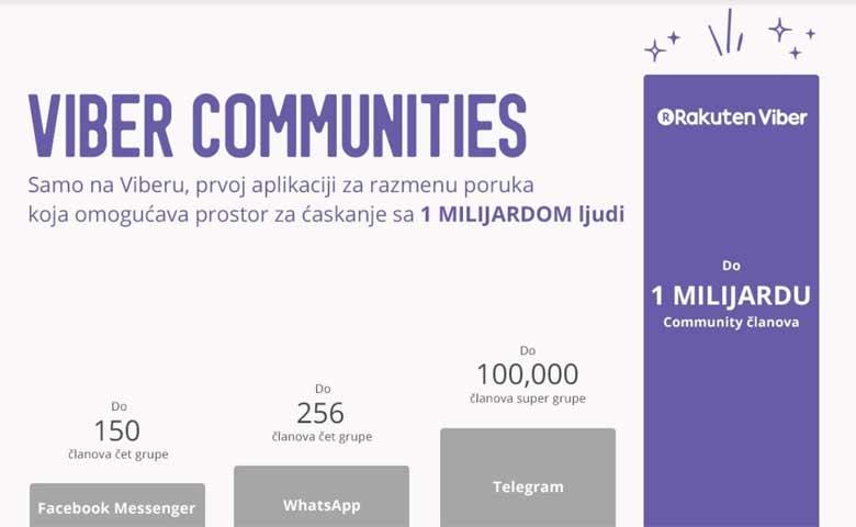 Viber Communities
